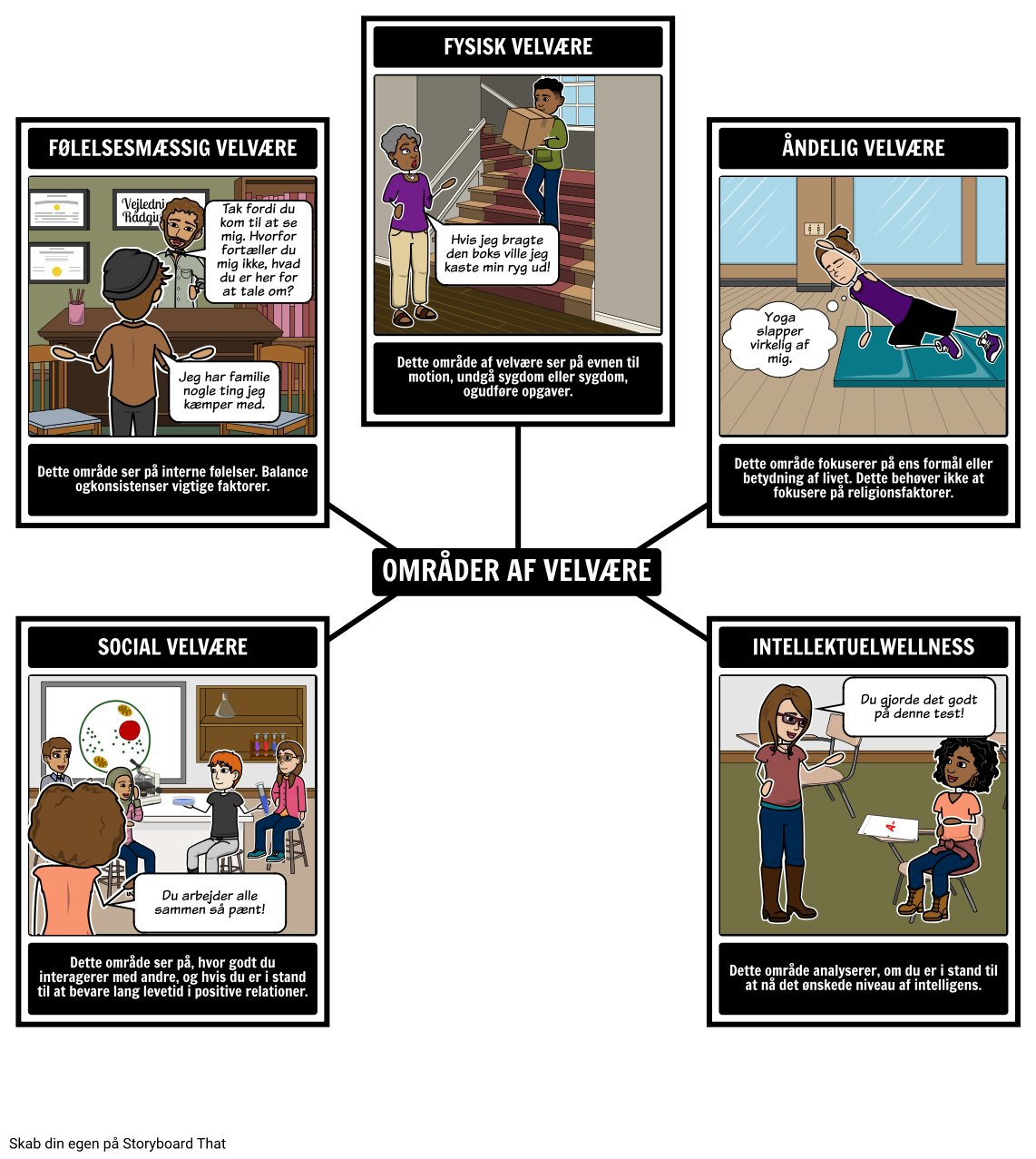 Områder med Wellness