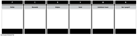 PERSIAN Graphic Organizer