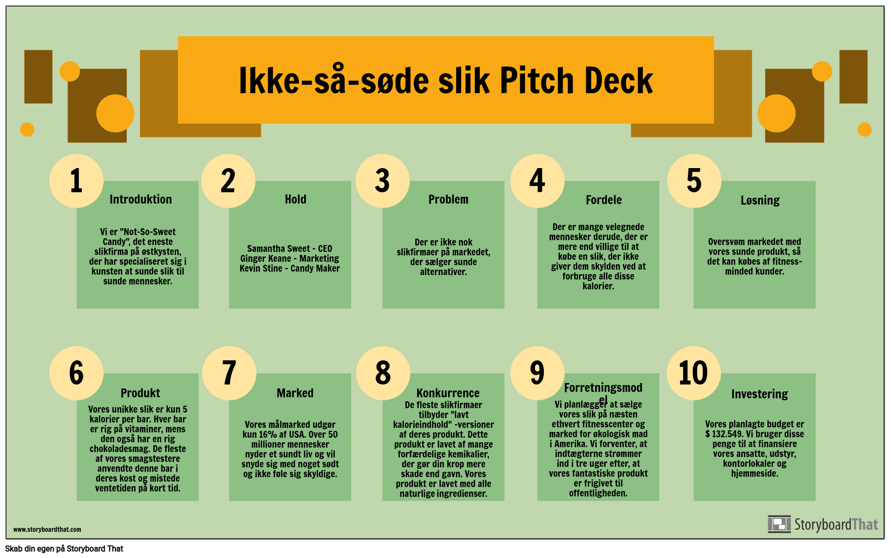 Pitch Deck Info Eksempel