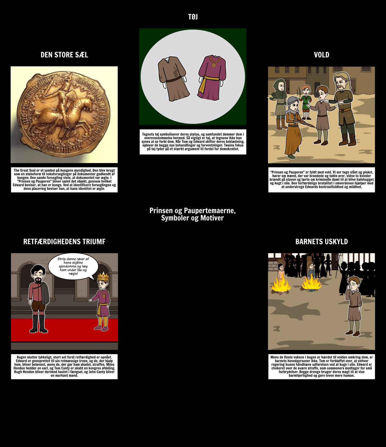 Prinsen og Paupertemaerne, Motiverne og Symbolerne