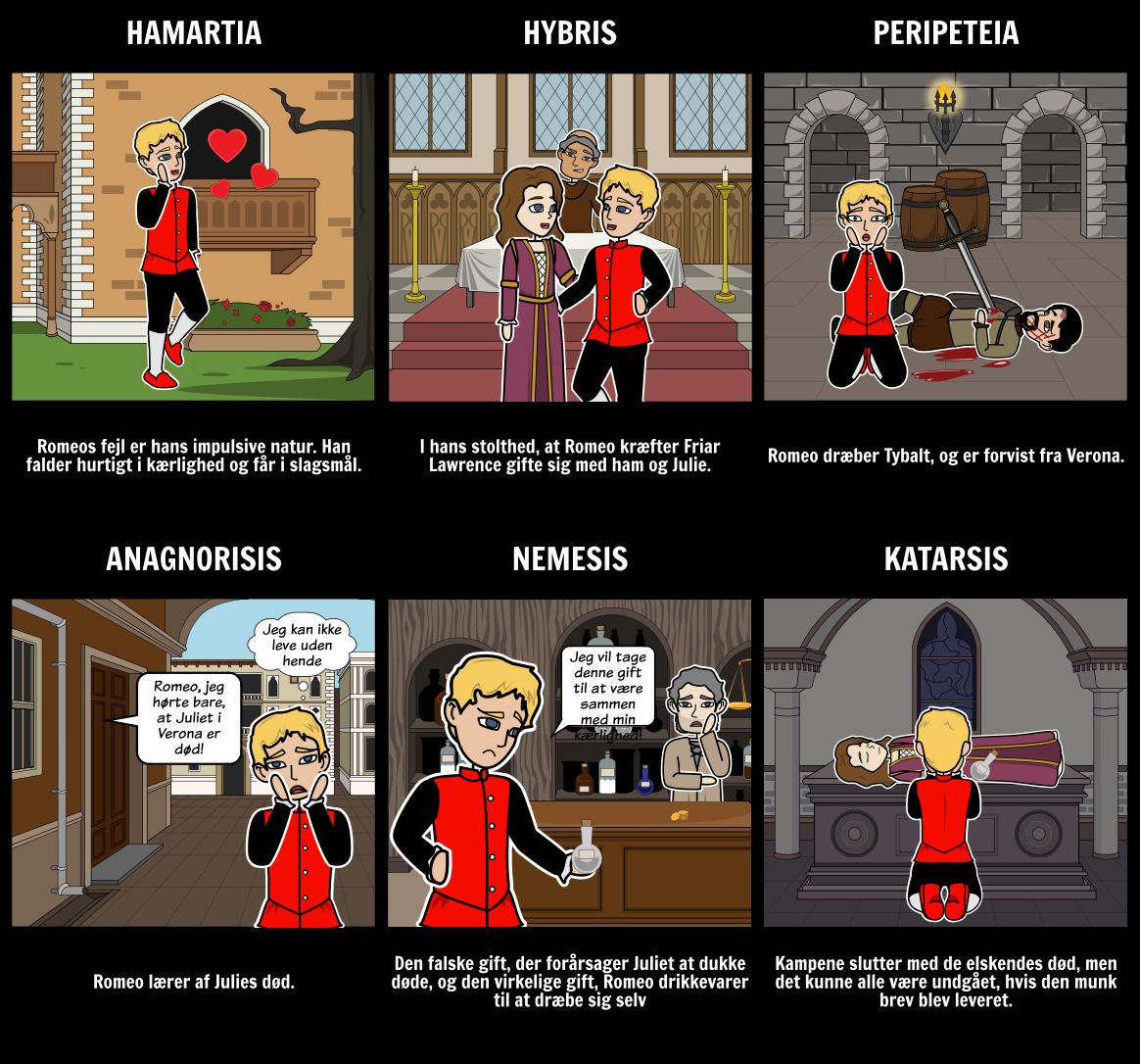 romeo og julie citater Romeo og Julie Tragic Hero Storyboard af da examples romeo og julie citater