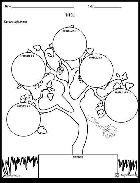 Sammenlign Kontrast Tree