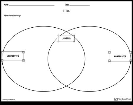 Sammenlign Kontrast Venn Diagram
