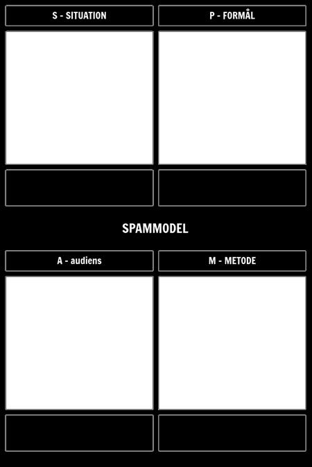 SPAM-modelskabelon