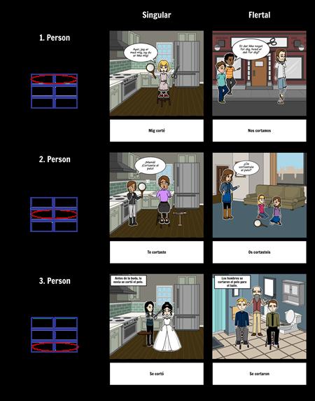 Spansk Refleksiv Verb Conjugation Practice