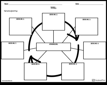 Spider Chart Wheel