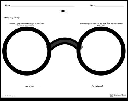 Synspunkt - Briller