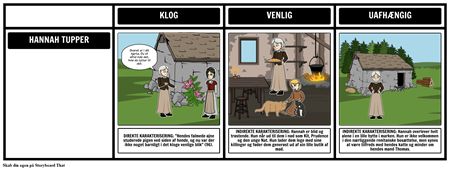 The Witch of Blackbird Pond Direkte og Indirekte Karakterisering