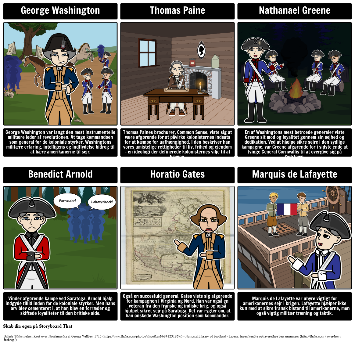 Vigtige Folk i den Amerikanske Revolution