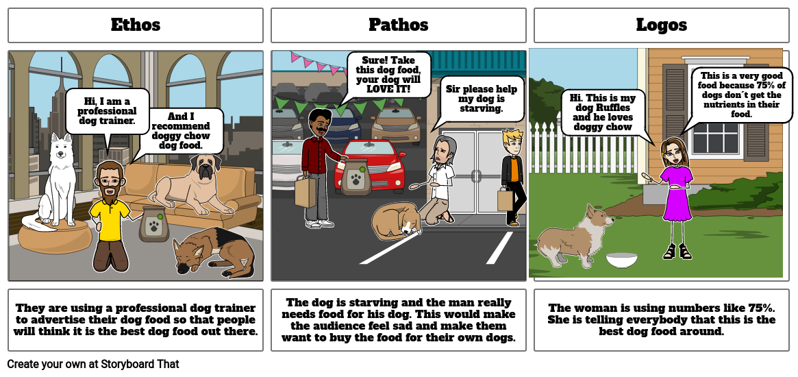 Ethos Pathos and Logos