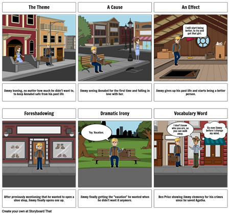 A Retrieved Reformation Storyboard