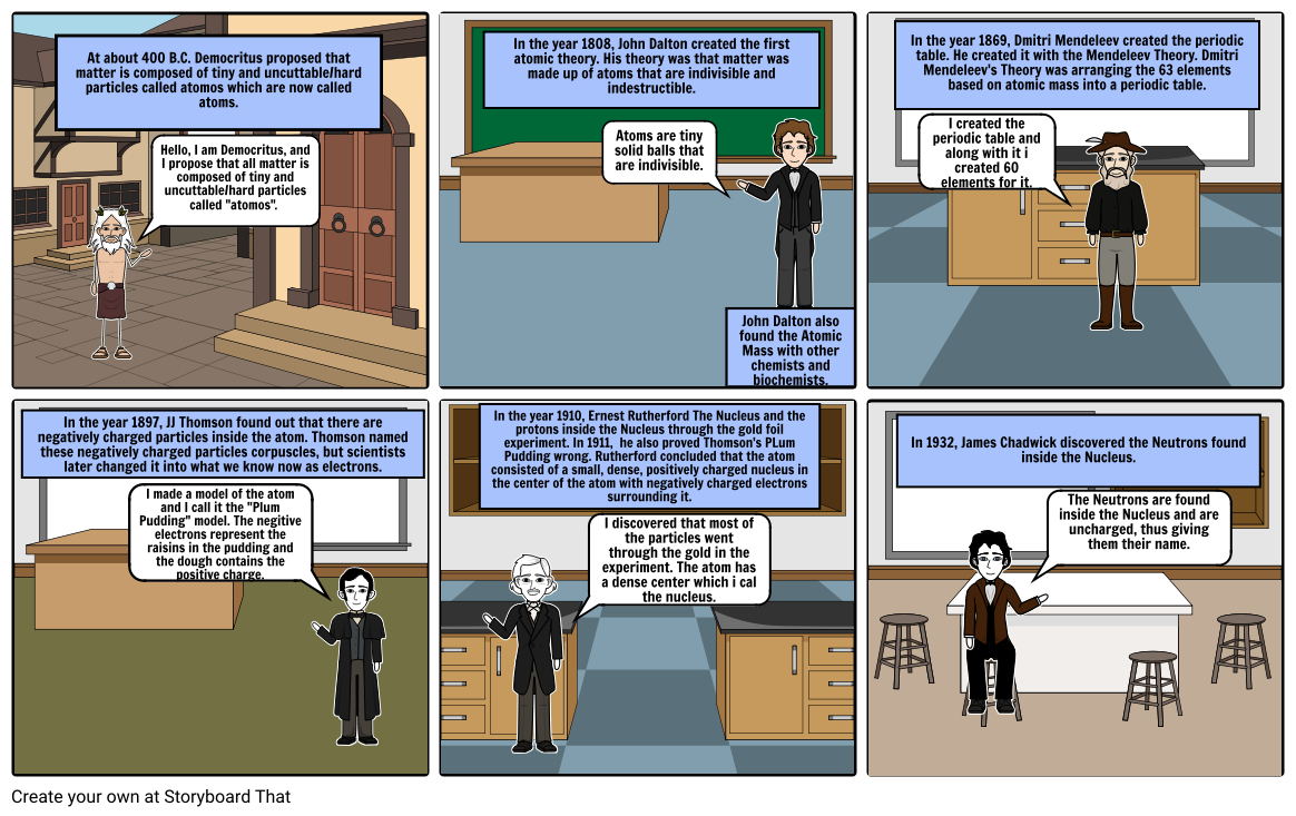 Science Atomic Theory Comic Strip
