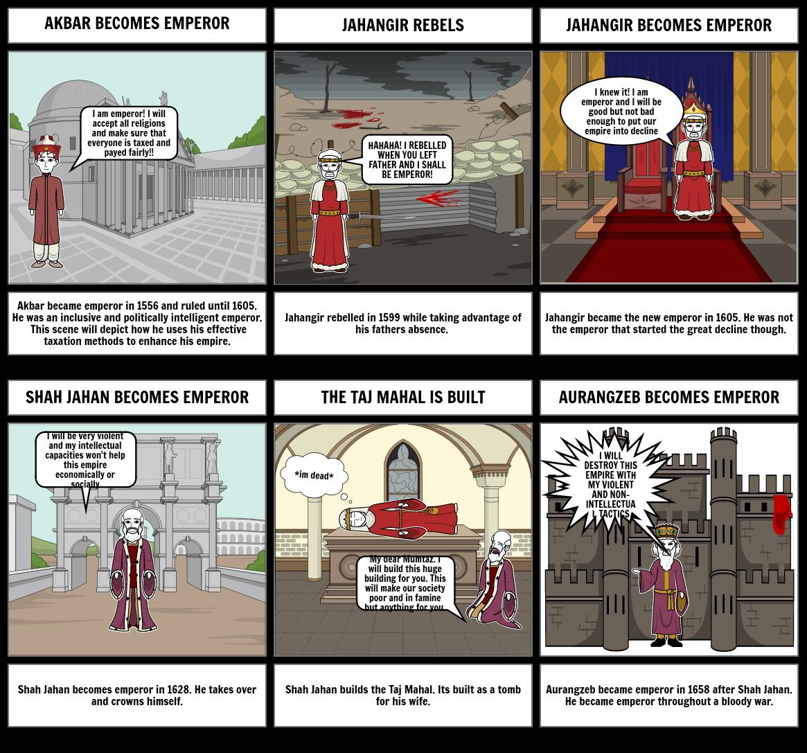 Mughal Empire Storyboard