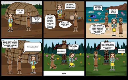 The Chumash Tribe #2