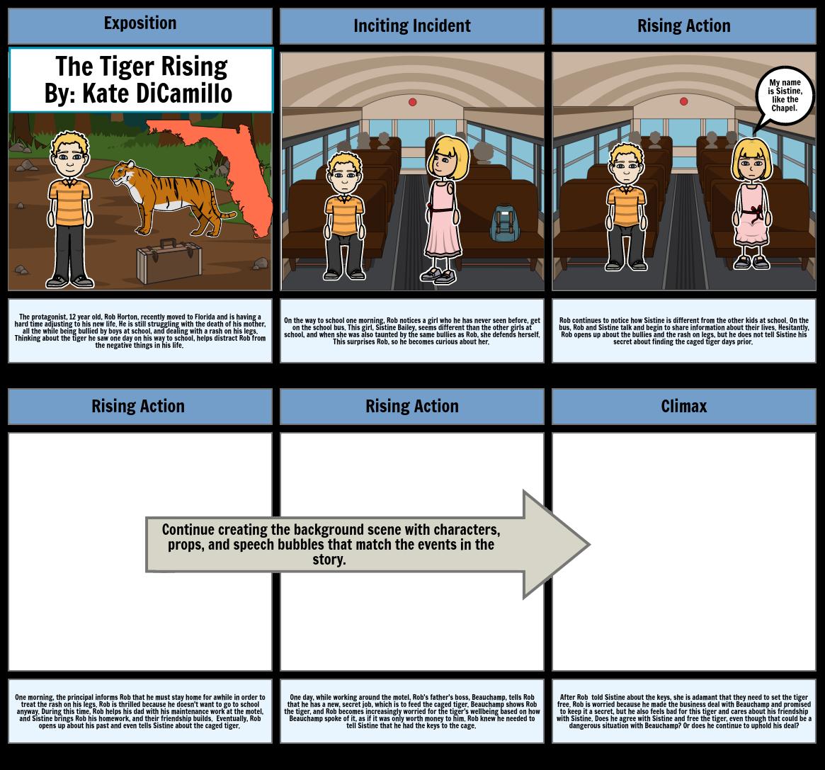 The Tiger Rising Storyboard Example