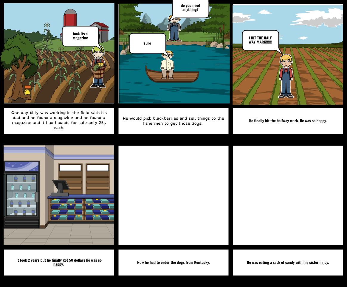 chapter 3 WTRFG by: wilson rawls