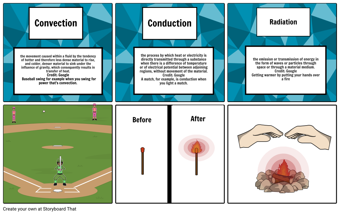 Convection,Conduction, and Radiation Project