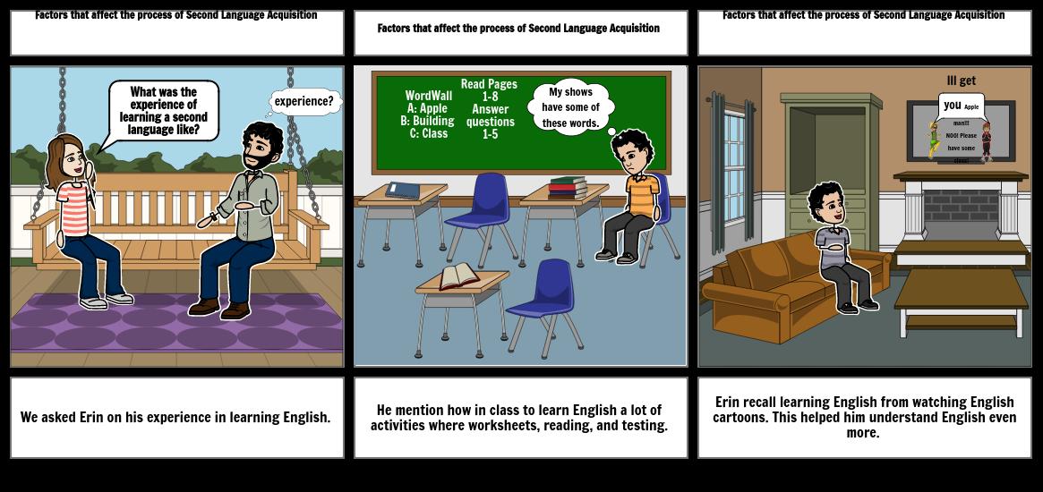Factors that affect the process of Second Language Acquisition