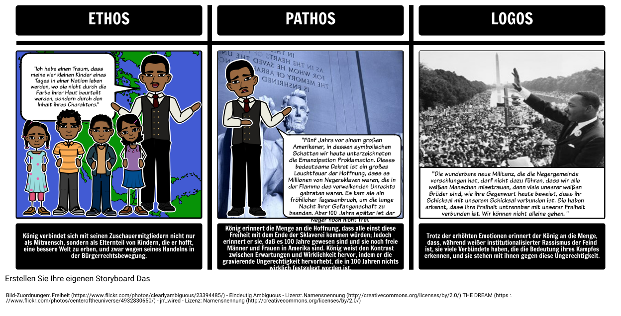 Ich Habe Eine Traumrede Zusammenfassung & Aktivitäten | MLK Rede
