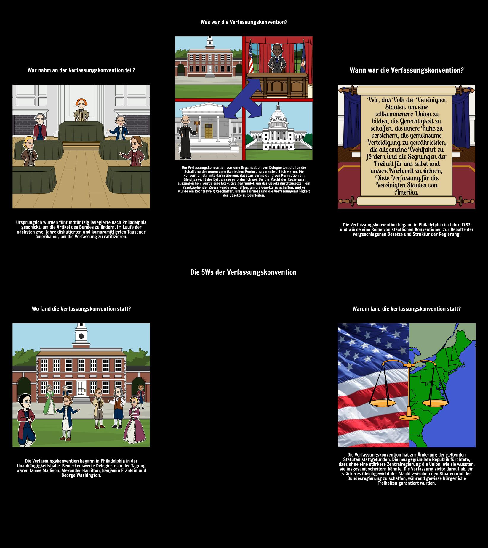 5Ws der Verfassungskonvention