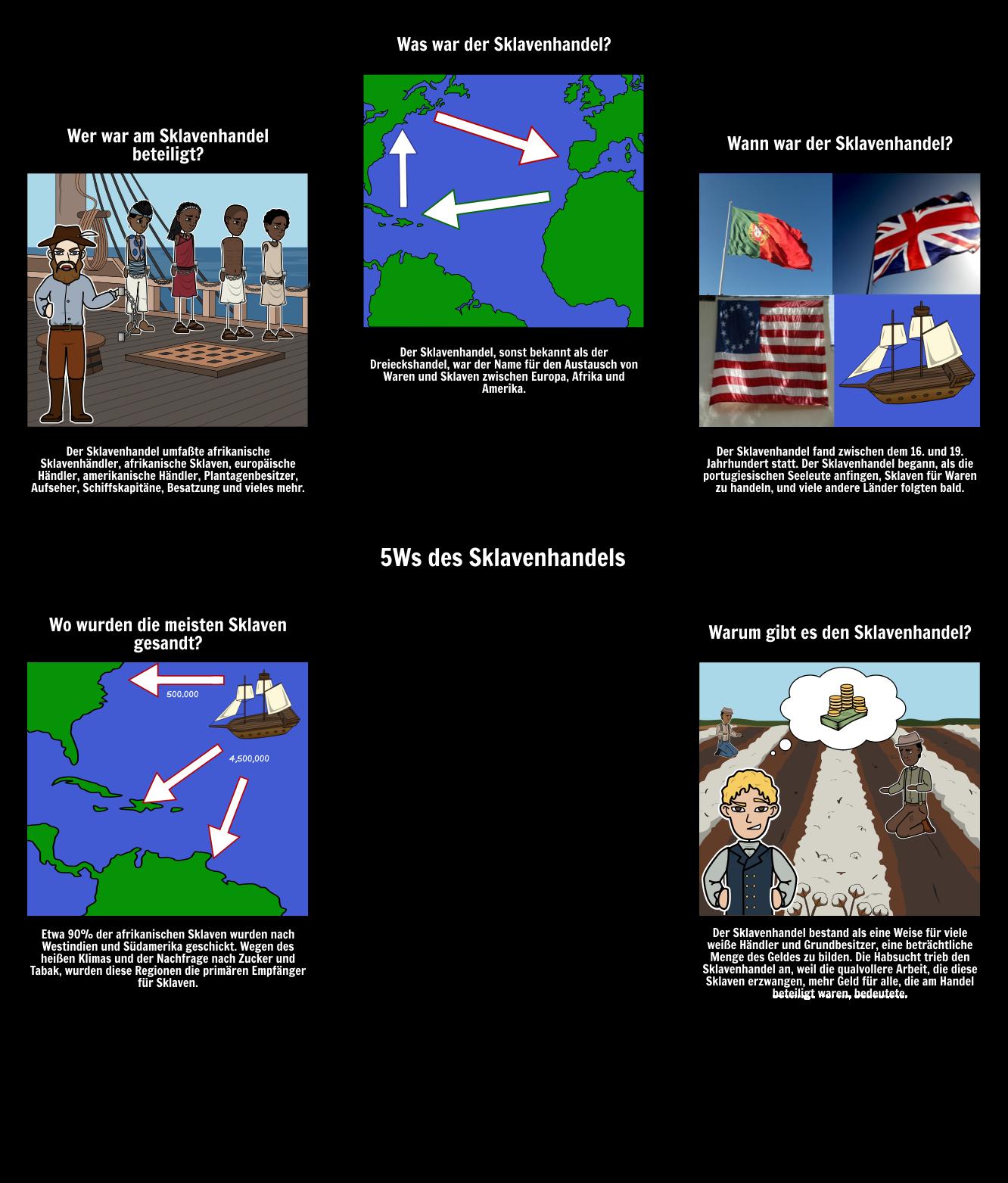 5Ws des Sklavenhandels