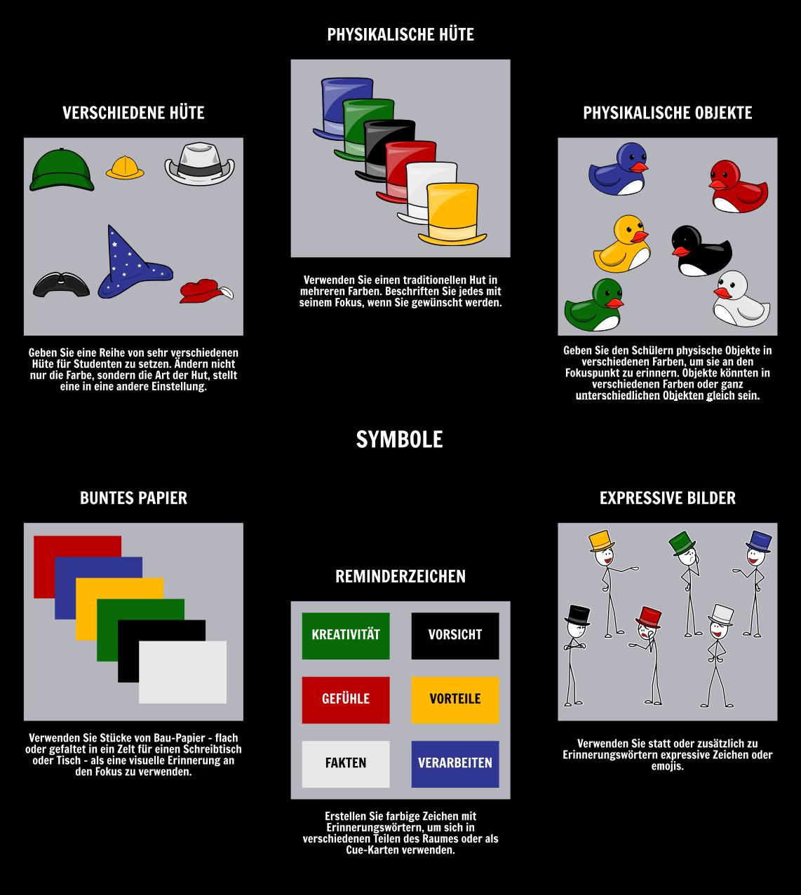 6 Denken Hüte im Klassenzimmer