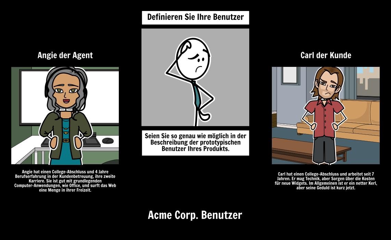 Acme Corp. Benutzer