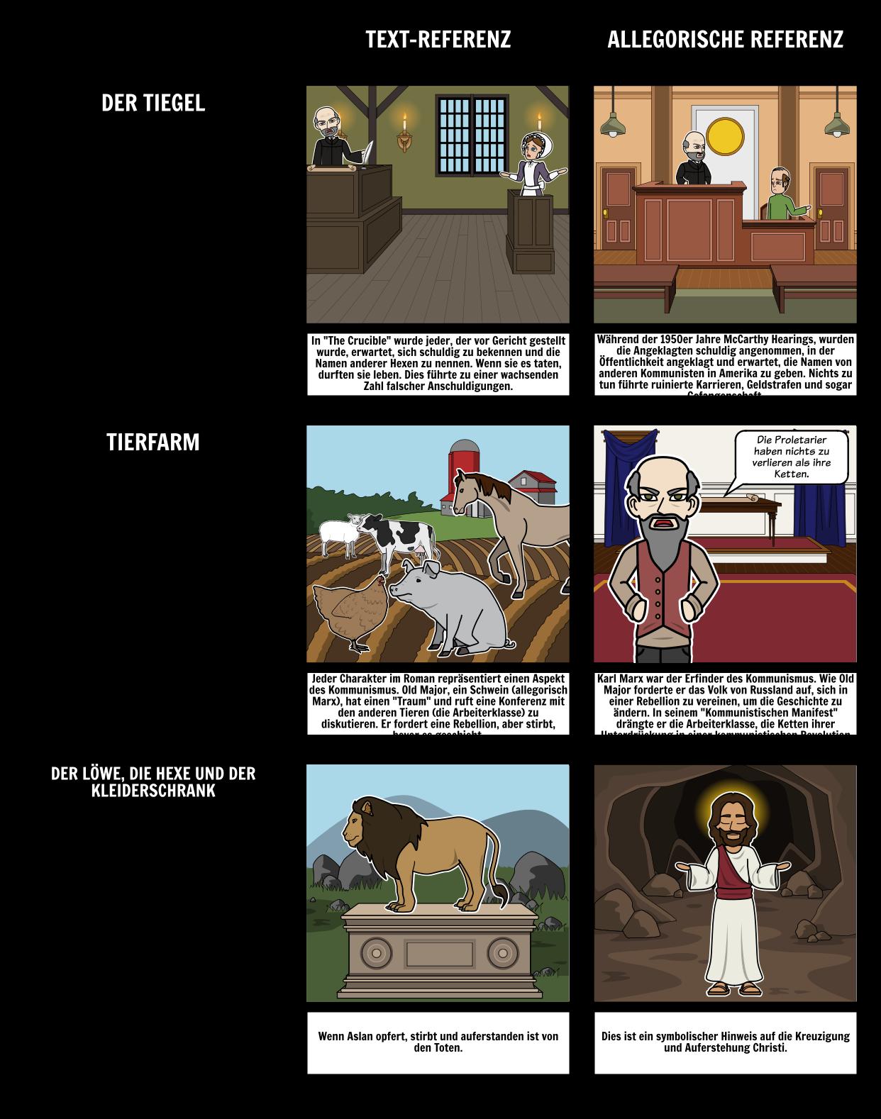 Allegorie Beispiele