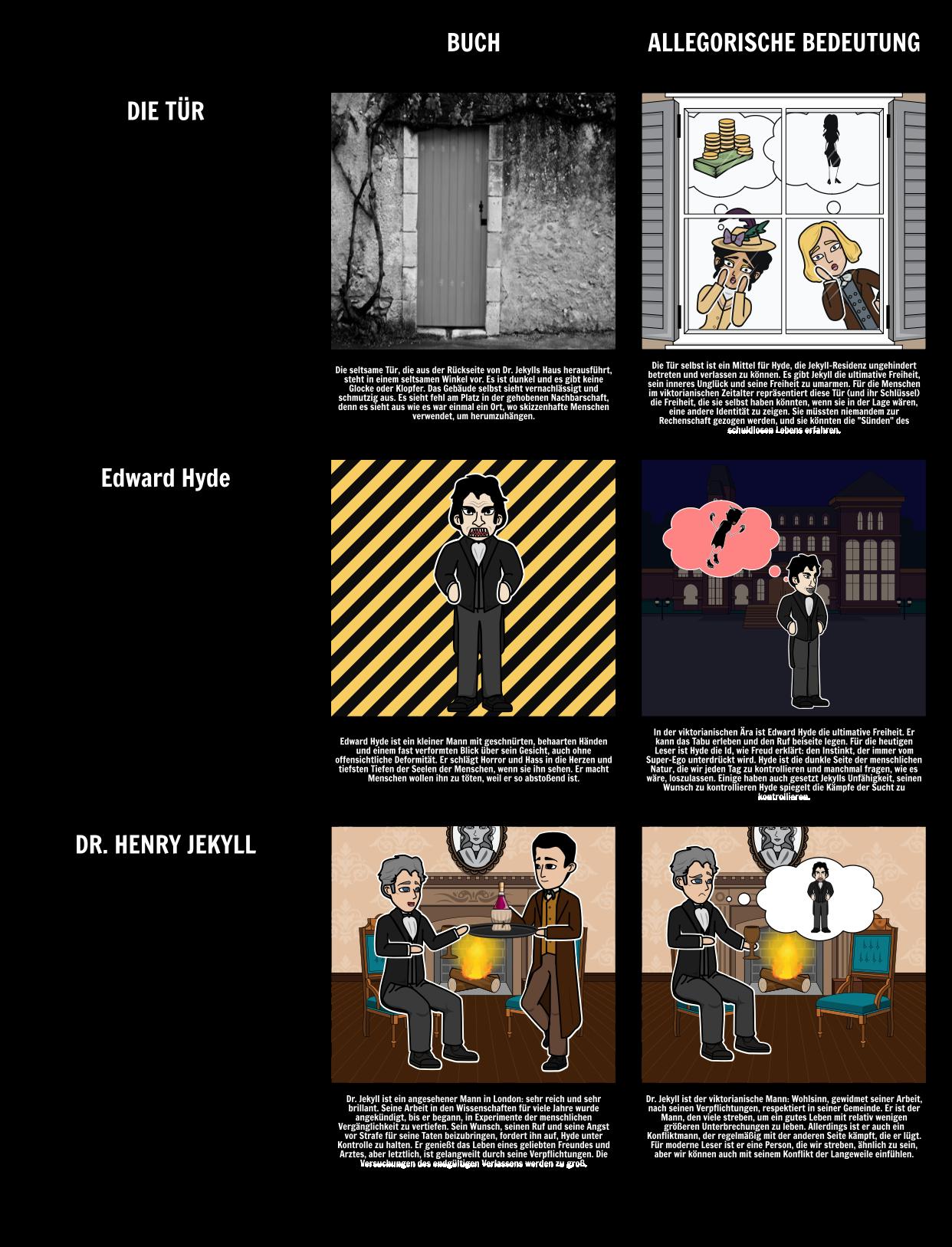 Allegorie in Dr. Jekyll und Herrn Hyde