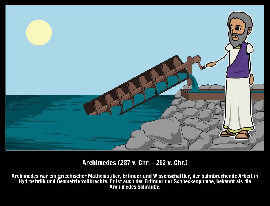 Archimedes Biografie & Fakten Berühmte Mathematiker