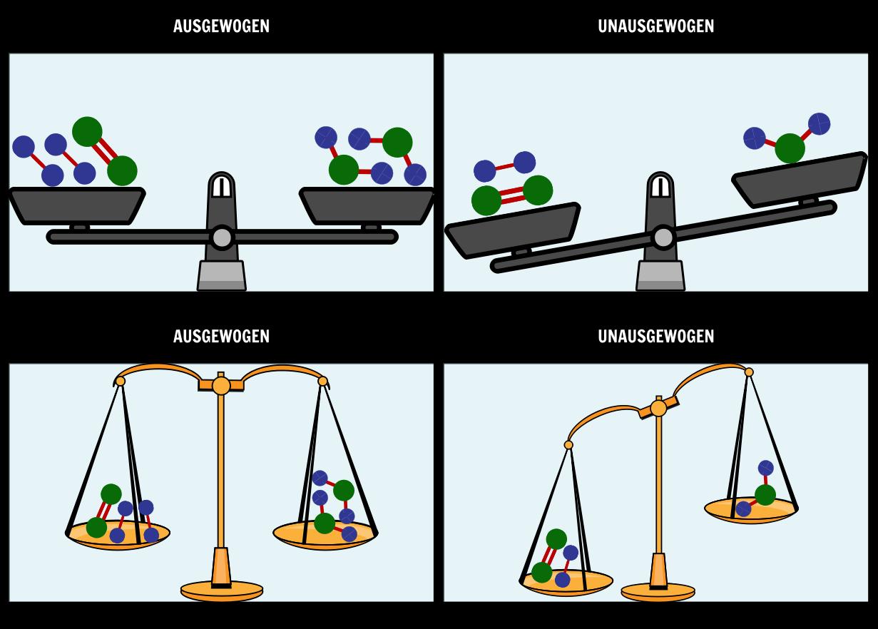 Chemical Reactions Lehrerführer und Aktivitäten