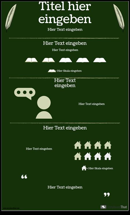 Autor / Roman Studie Infografik