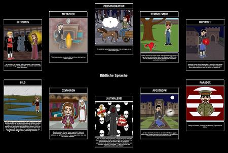 Beispiele für Bildliche Sprache