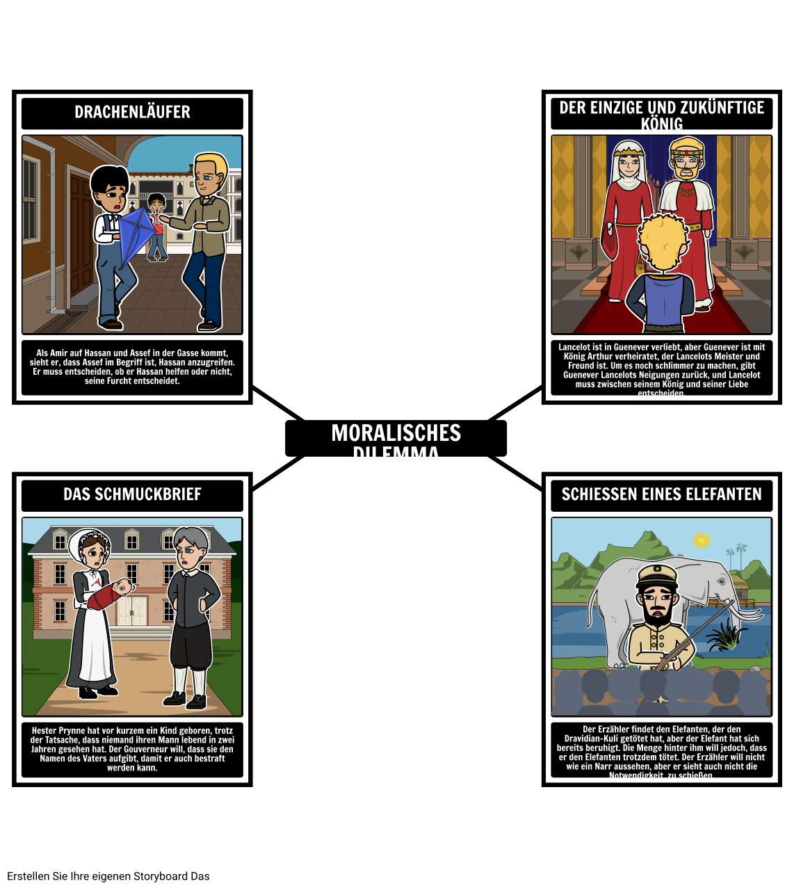 Dilemma Beispiele Definitionsvorlage Storyboard 2