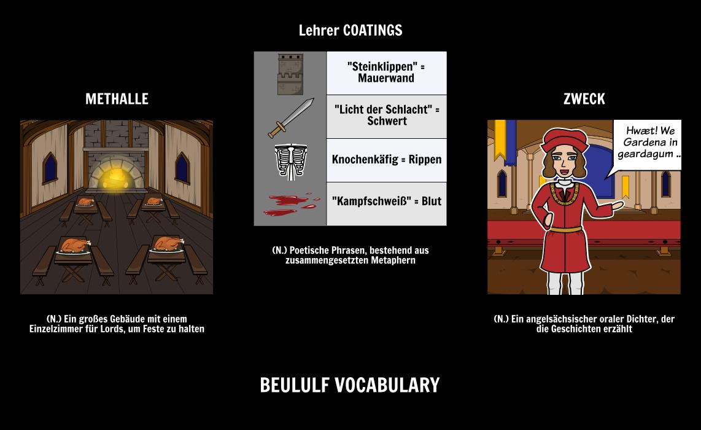 Beowulf Wortschatz