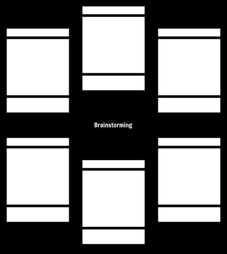 Brainstorming-Vorlage
