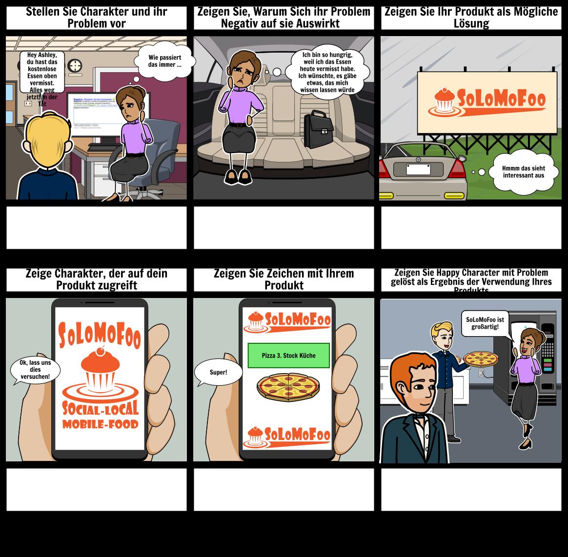Customer Journey - Beispiel