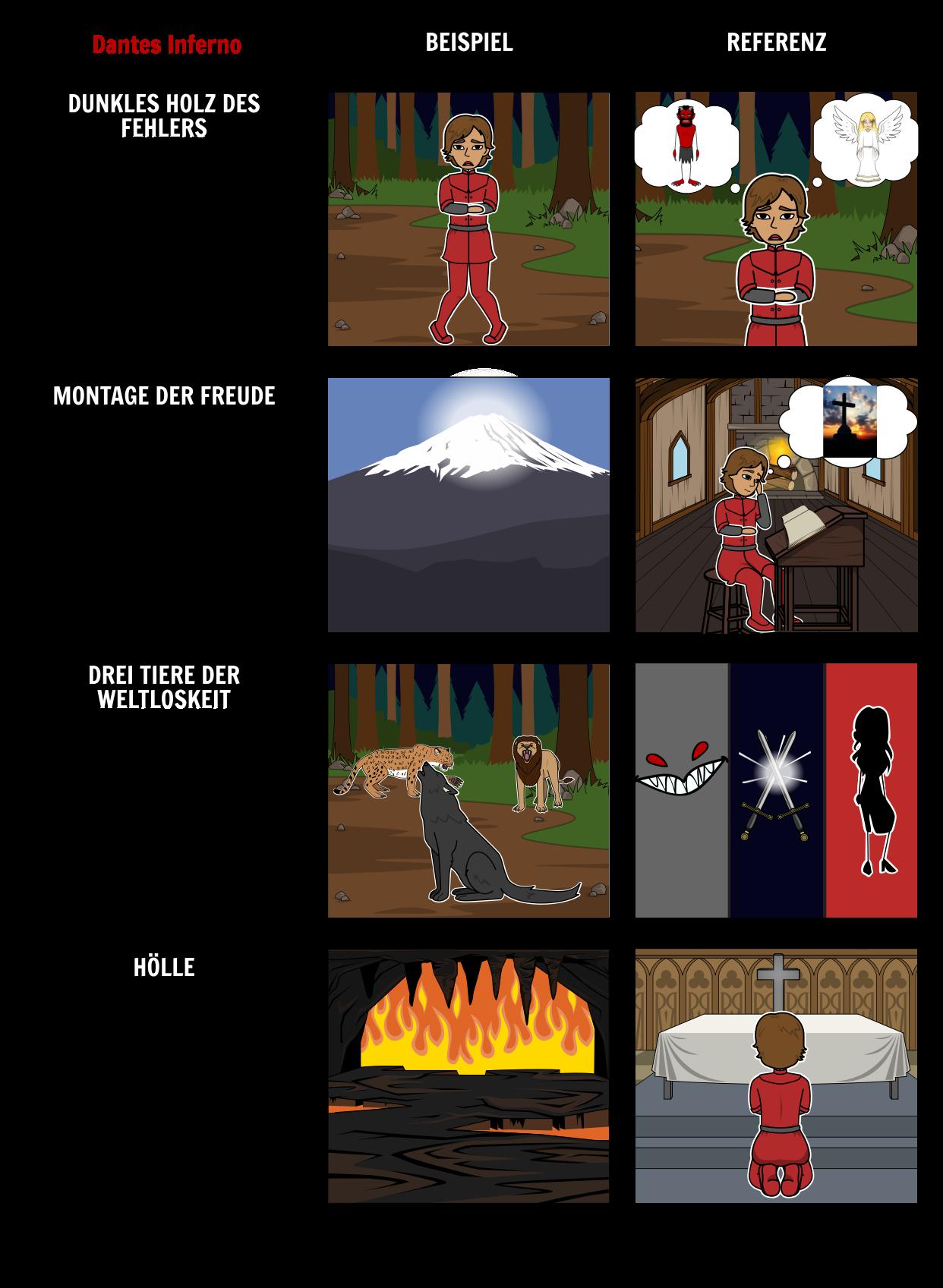 Dante's Inferno - Allegorie Erkennen