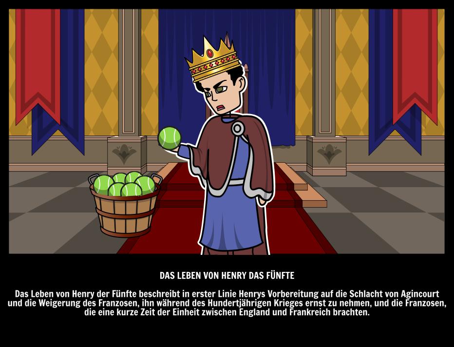 König Heinrich V Zusammenfassung & Zitate | William Shakespeare ...