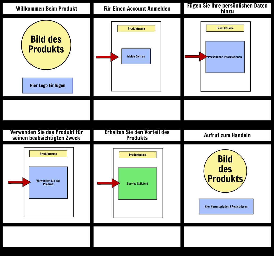 Demo-Vorlage Storyboard by de-examples
