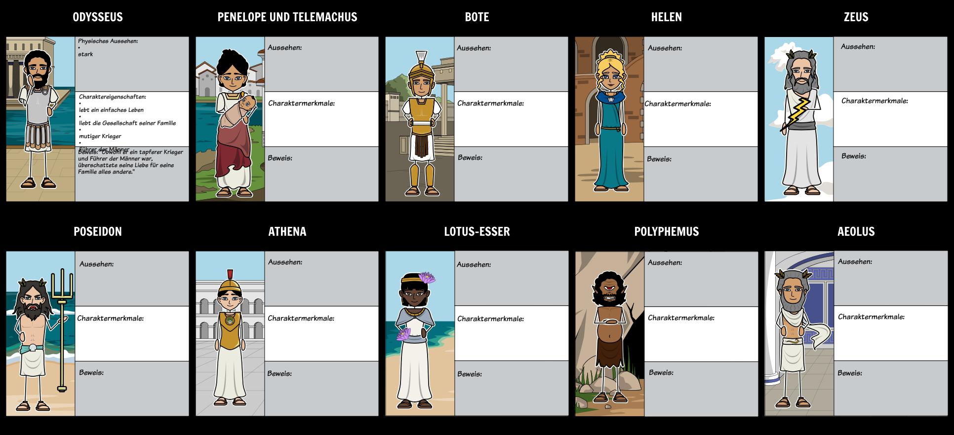 Der Einäugige Riese - Charakterkarte