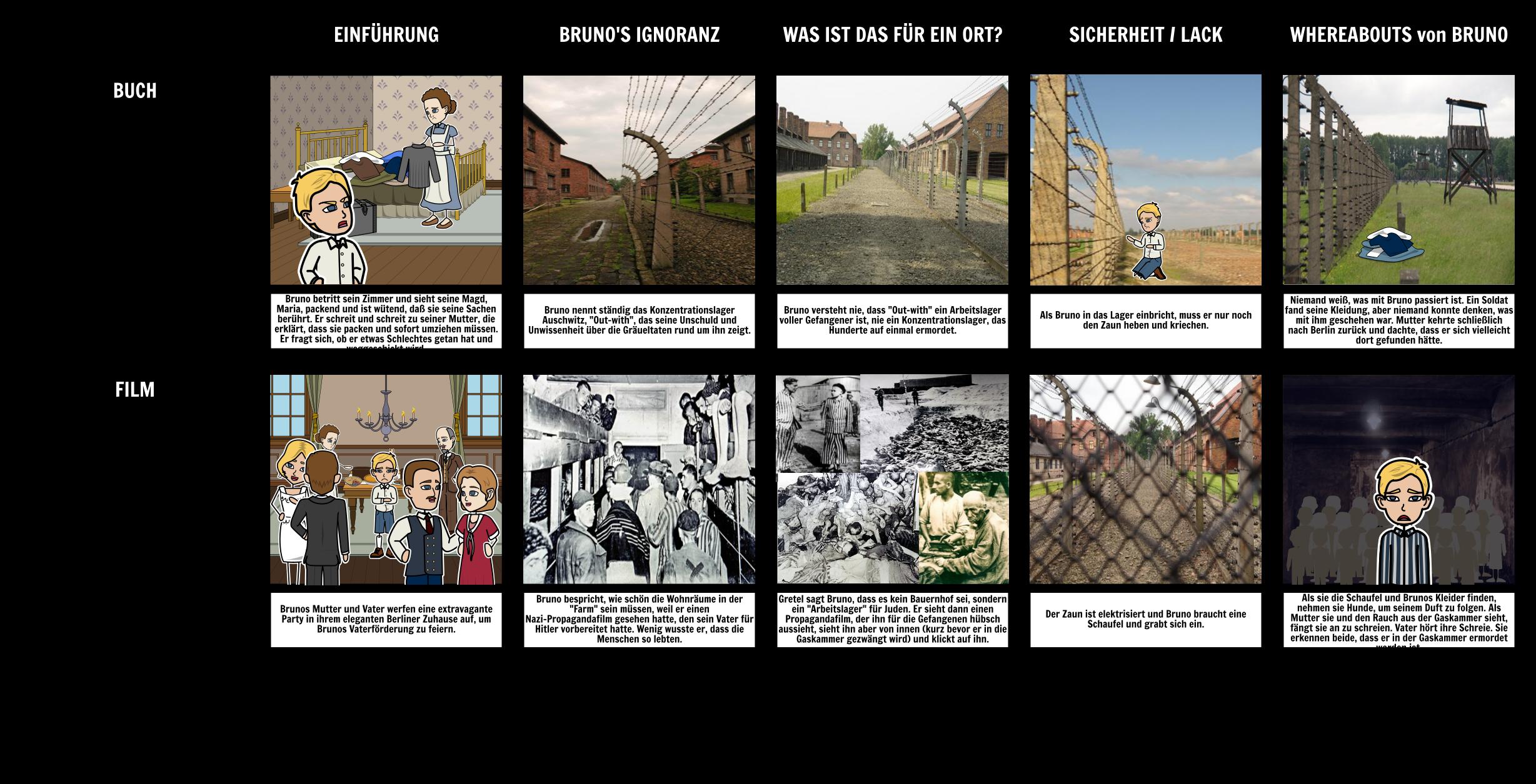 el sueño de berlin libro pdf