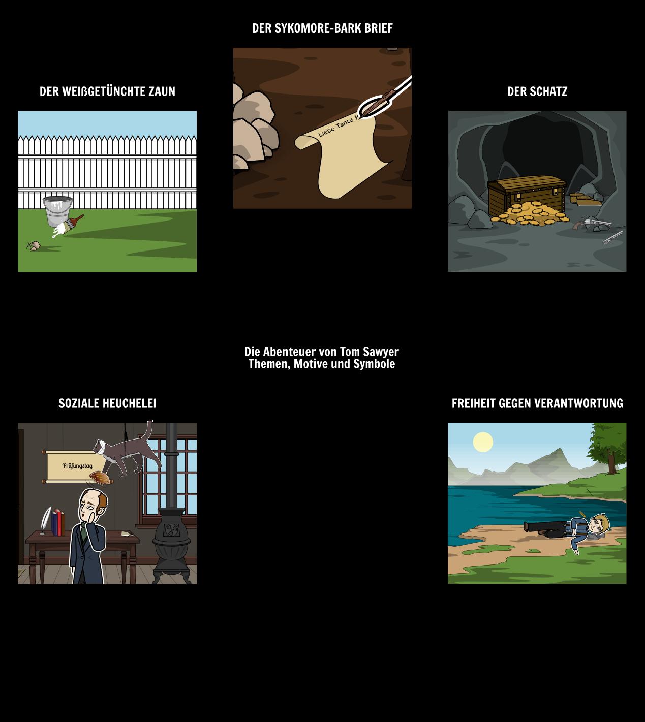 Die Abenteuer von Tom Sawyer Themen, Motive und Symbole