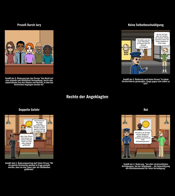 Gesetzentwurf für Kinder   Sozialstudien Lektionspläne & Projekte