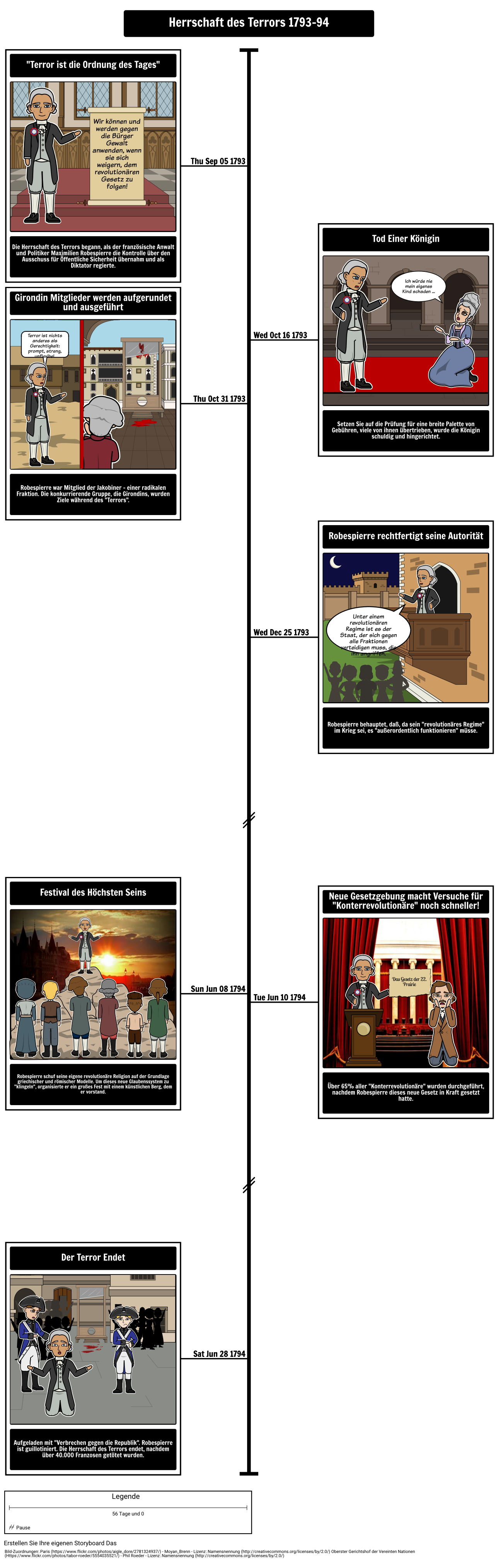 Französische Revolution Zusammenfassung und Unterrichtspläne ...