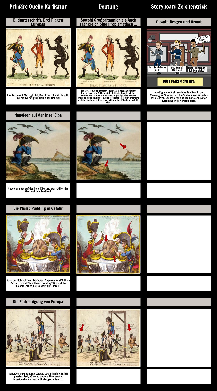 Die Französische Revolution - Politische Cartoons: Napoleon
