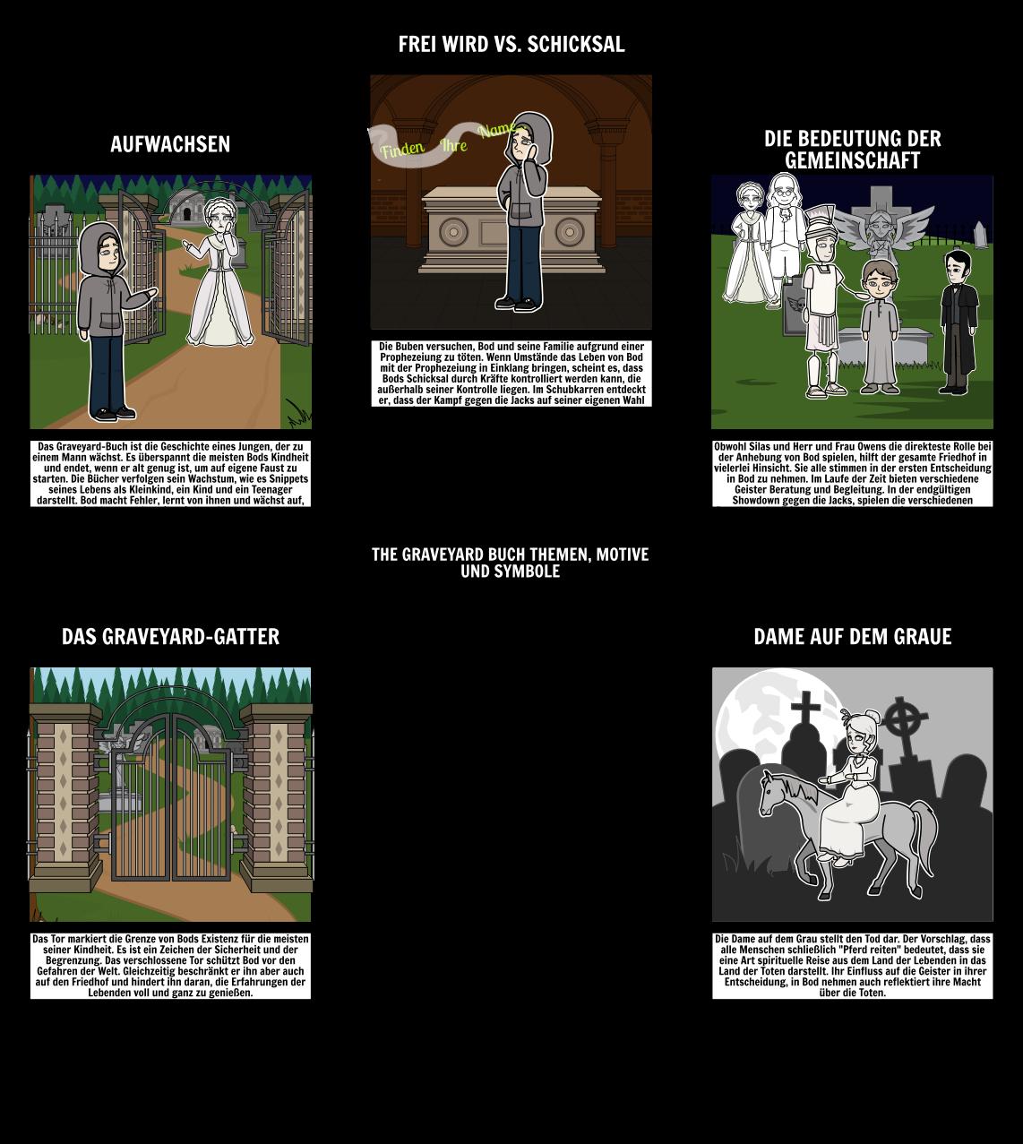 Die Friedhofsbuchthemen, Motive und Symbole