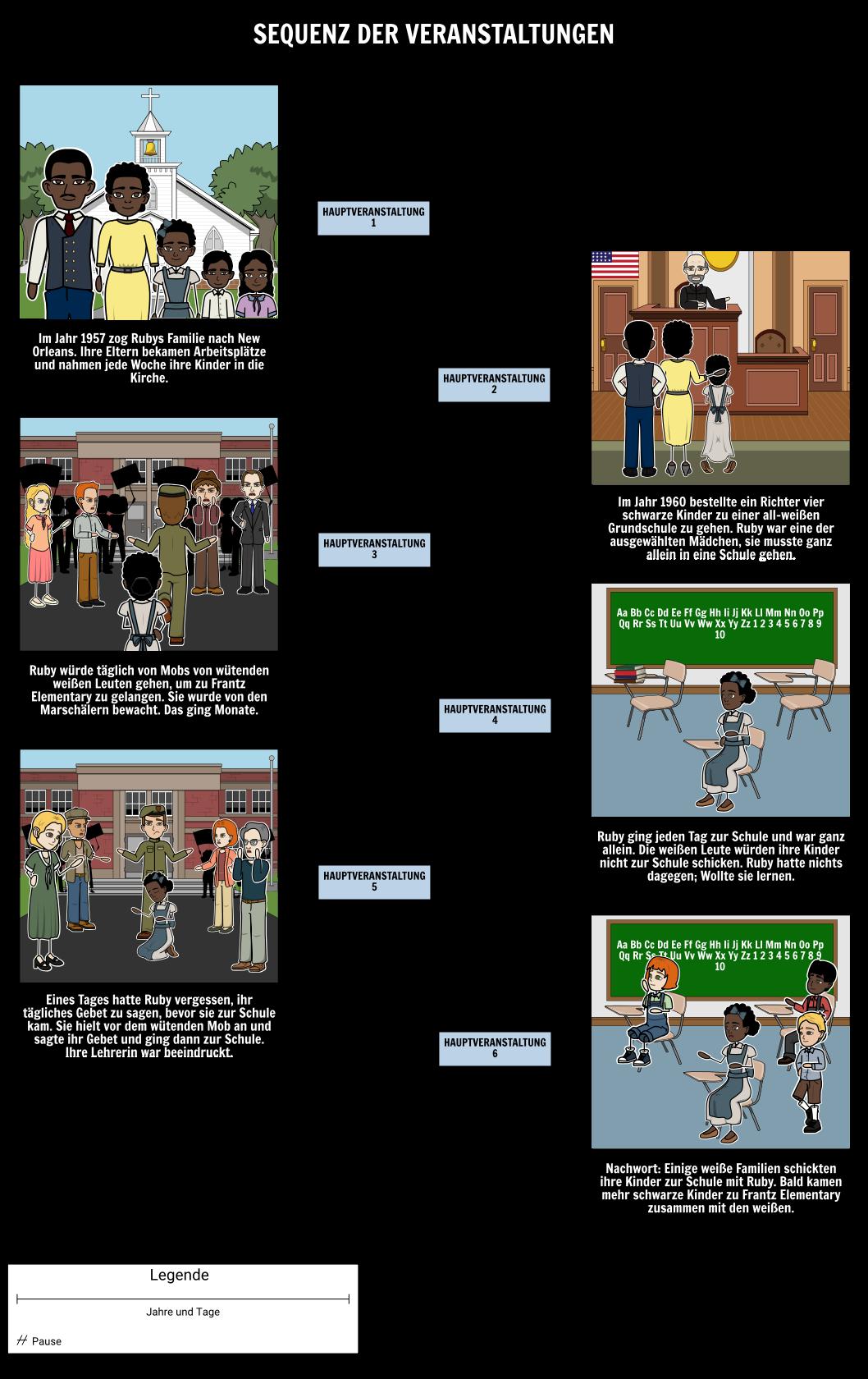Die Geschichte der Ruby Bridges - Sequence