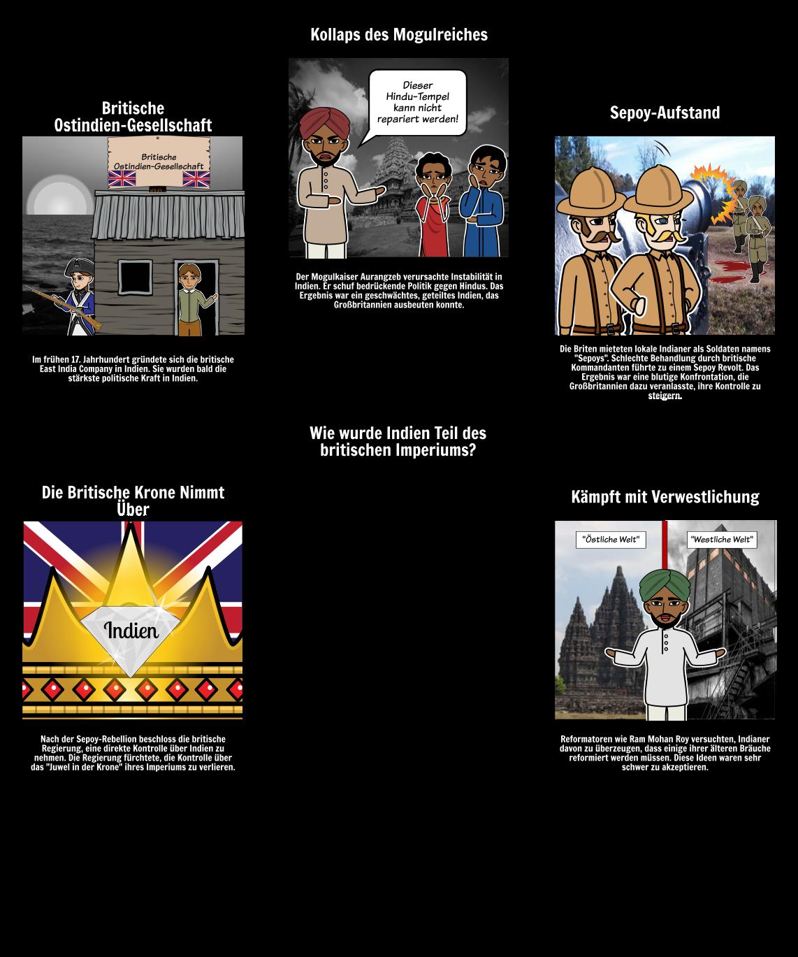 Die Geschichte des Imperialismus - Einbeziehung Indiens in das Britische Em