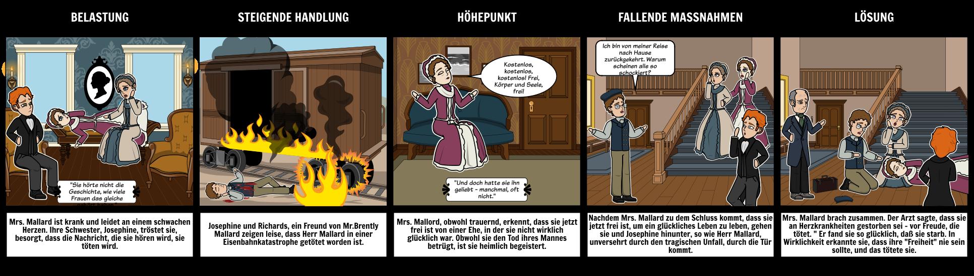 Die Geschichte Einer Stunde von Kate Chopin Zusammenfassung & Analyse
